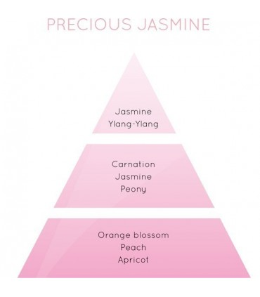 Jasmin Précieux 500ml Lampe Berger